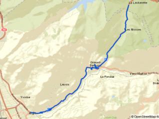 Route Les Agites
